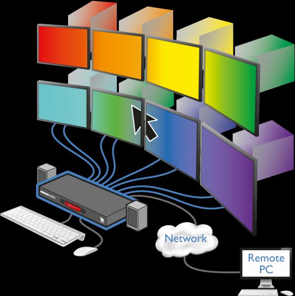 ADDER CCS-PRO8 - Switch KM (clavier & souris)